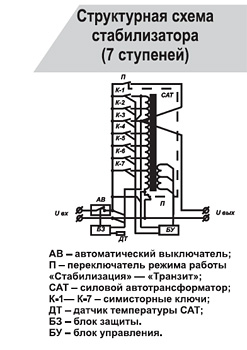 принципиальная электрическая схема стабилизатора ресанта