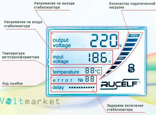 LCD-дисплей стабилизатора напряжения Rucelf