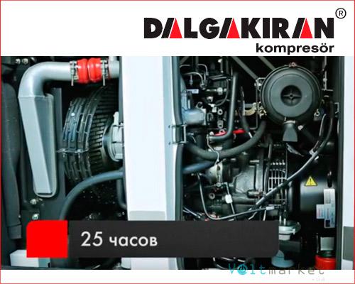 Дизельный генератор Dalgakiran