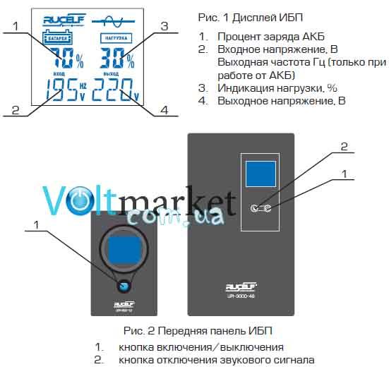 ИБП RUCELF UPI-1000-12-EL V2.0 имеет два режима работы