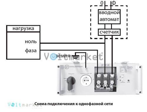 Электронный однофазный стабилизатор напряжения Донстаб СНПТО-7
