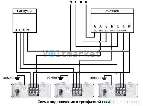 Электронный однофазный стабилизатор напряжения Донстаб СНПТО-35