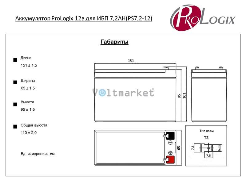 Аккумуляторные батареи Prologix GS7.2-12