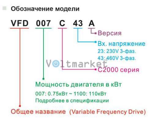 Преобразователь частоты Delta Electronics VFD022C43A