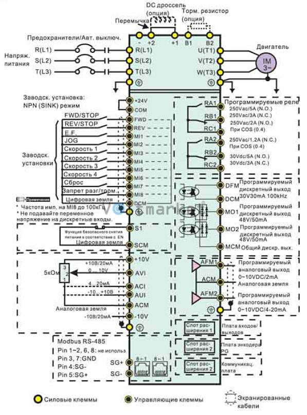 Преобразователь частоты Delta Electronics VFD037C43A