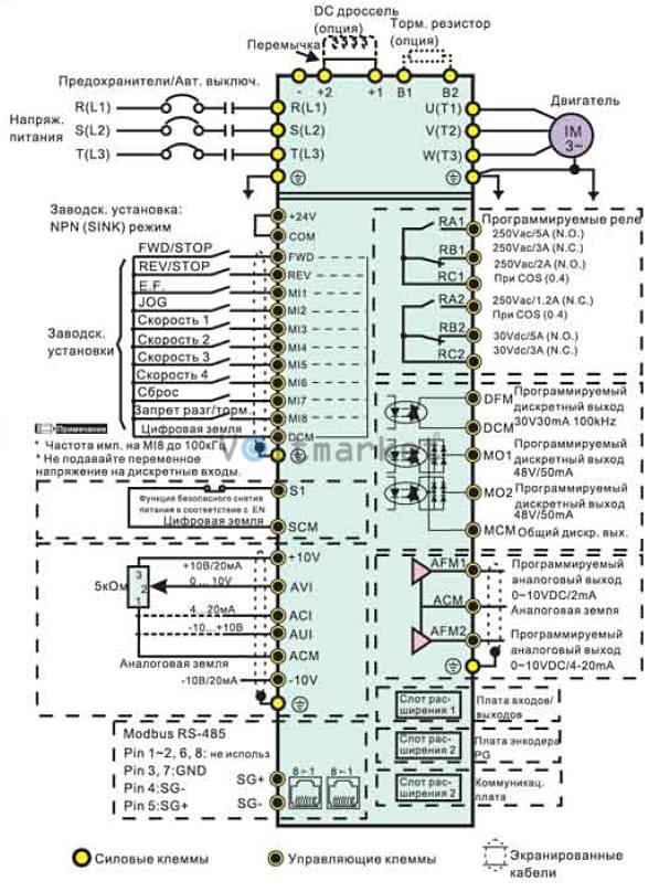Преобразователь частоты Delta Electronics VFD040C43A