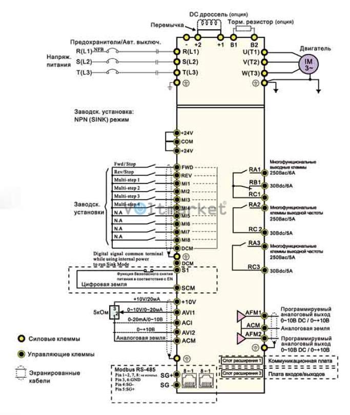 Преобразователь частоты Delta Electronics VFD040CP43A-21