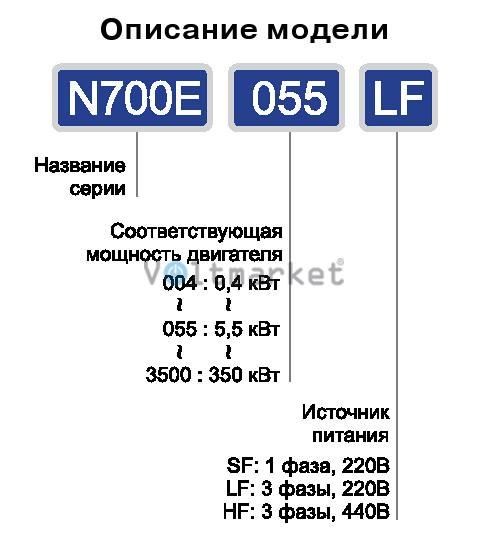Преобразователь частоты Hyundai N700Е-185HF/220HFP