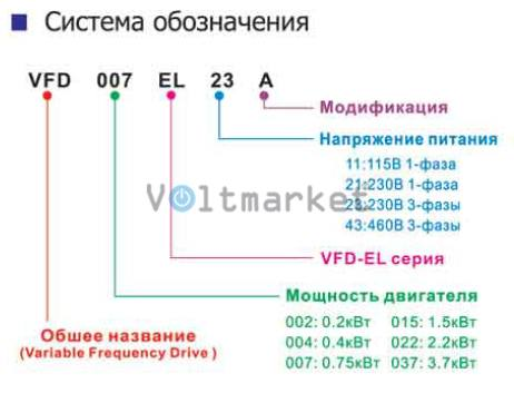 Преобразователь частоты Delta Electronics VFD004EL21A