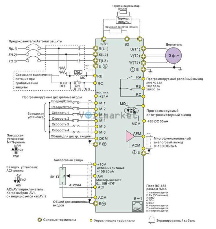 Преобразователь частоты Delta Electronics VFD037E43A