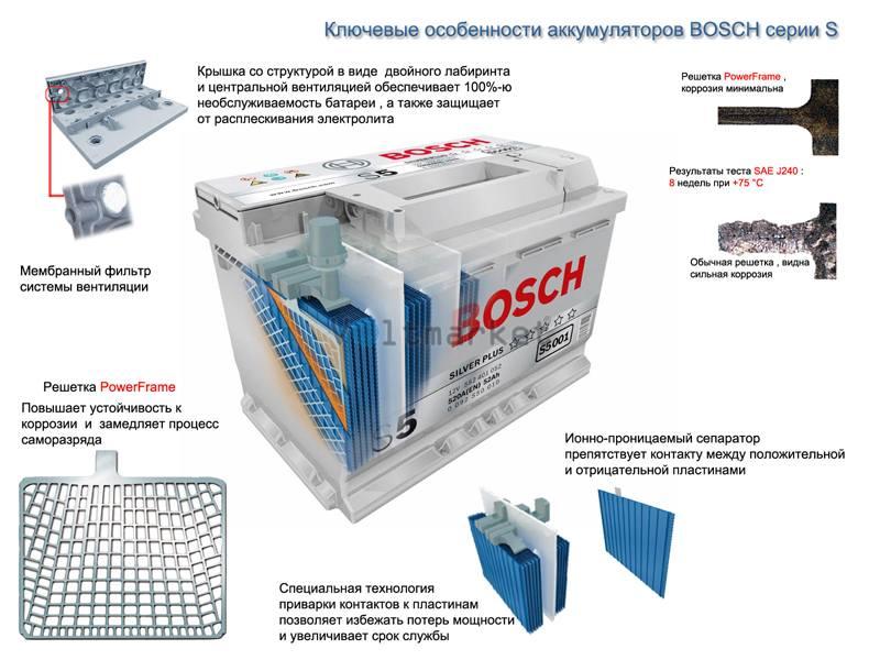 Аккумулятор стартерный BOSCH 6СТ-60 0092S40050 R+