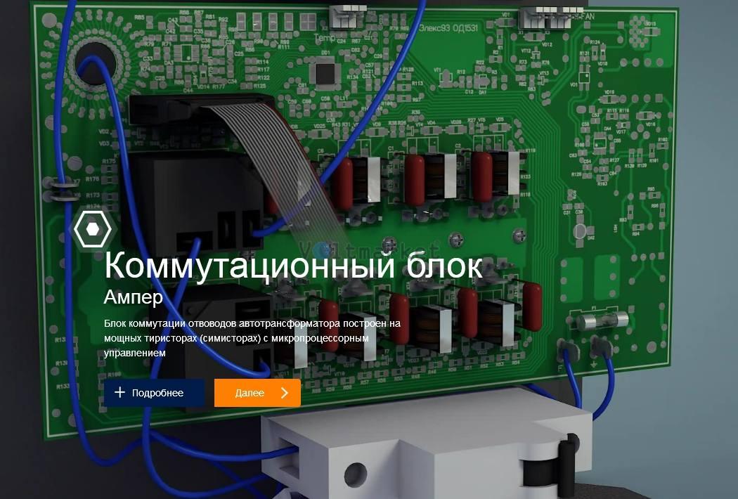 Электронный стабилизатор напряжения ЭЛЕКС АМПЕР У 12-1/50 v2.0