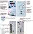 Преобразователь частоты Delta Electronics VFD004L21A