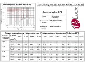Prologix GS18-12