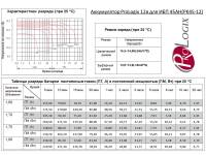 Prologix GK45-12