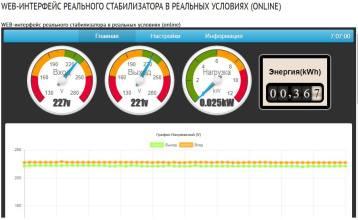RETA НОНС-11 SHTEEL 50АВеб-интерфейс