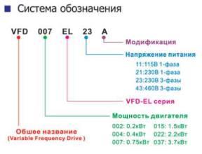 Delta Electronics VFD004EL43A
