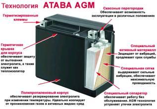ATABA Ukraine AGM12-17
