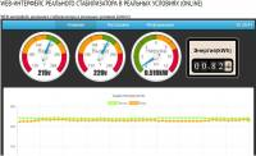 RETA НОНС-11 FLAGMAN INFINEON 50А WEBВеб-интерфейс