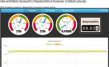 RETA НОНС-22 FLAGMAN INFINEON 100А WEBВеб-интерфейс