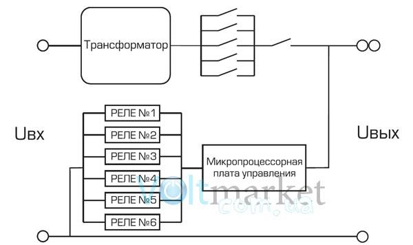 стабилизатор напряжения однофазный схема принципиальная электрическая.