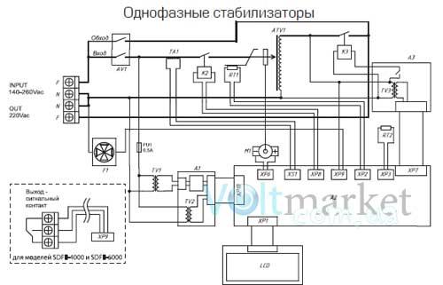 Принципиальная электрическая схема тиристорного стабилизатора.