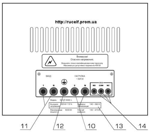 Задняя панель стабилизатора