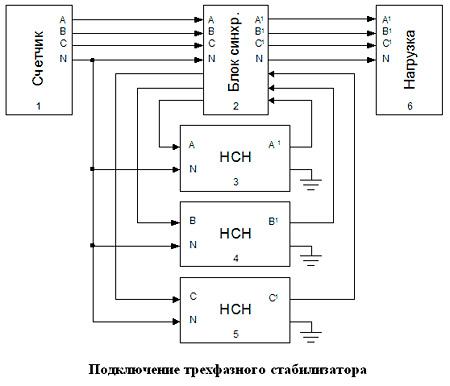 схема подключения стабилизатора OPTIMUM 5000х3